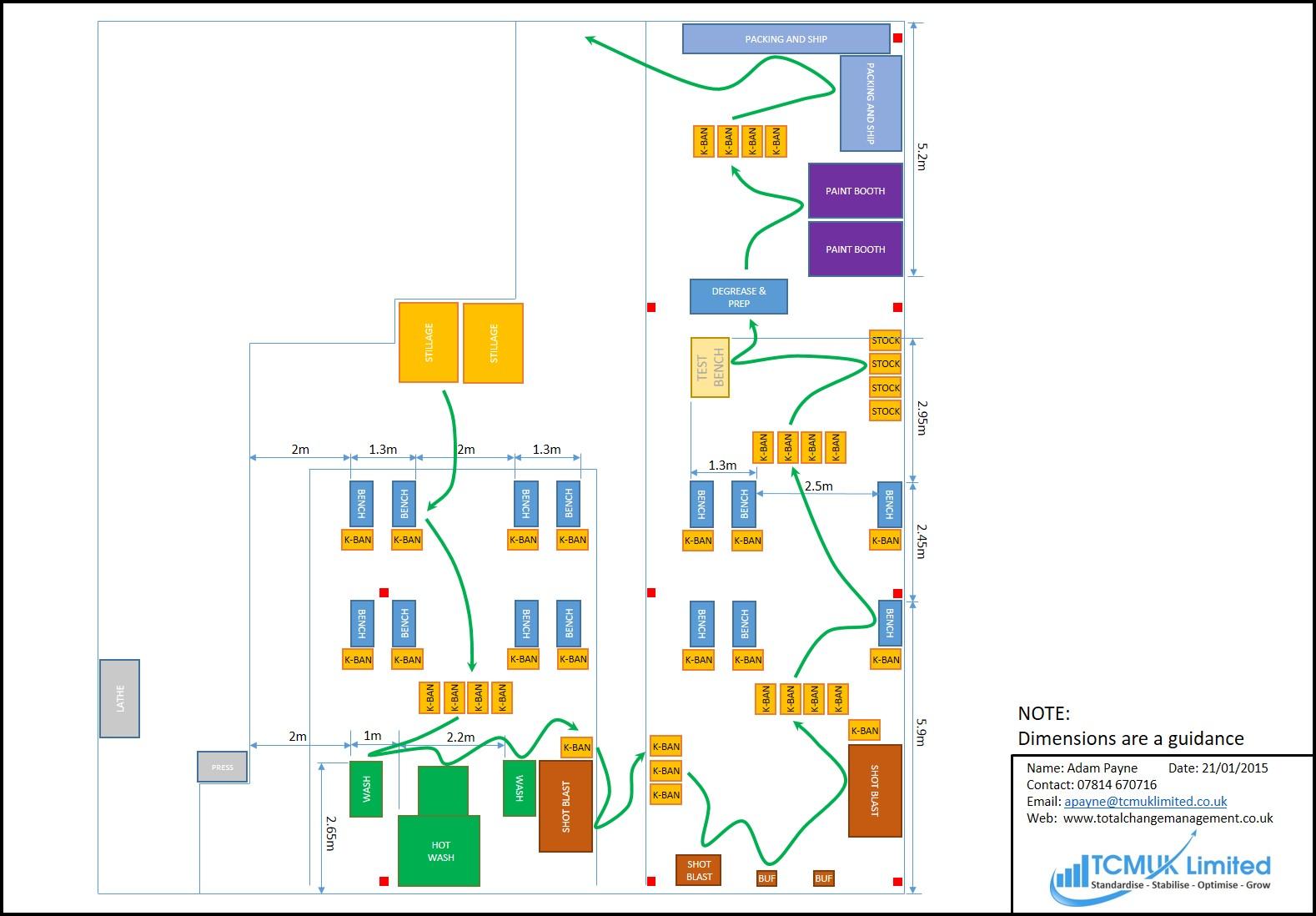 Factory Layout Design - Flow