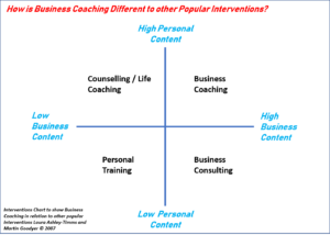 How is business coaching different to other interventions