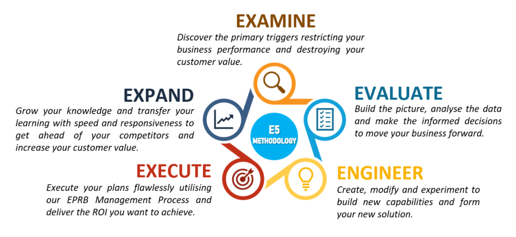 E5 Methodology